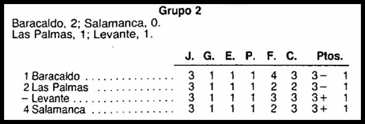 Historico Barakaldo C.F play-off 1994